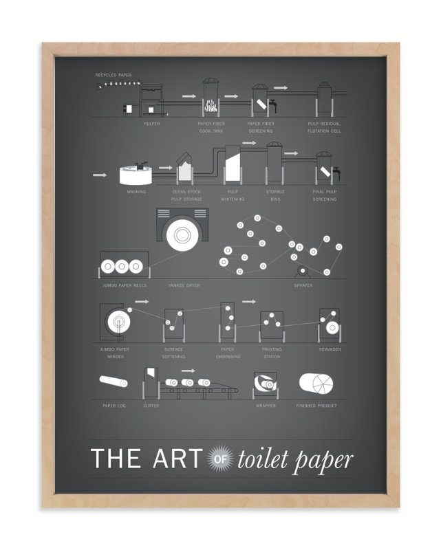 The Art of Paper Wall Art Print - Minted - Bath Makeover
